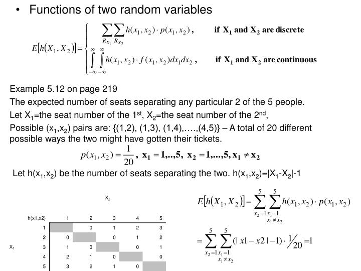 Functions of two random variables