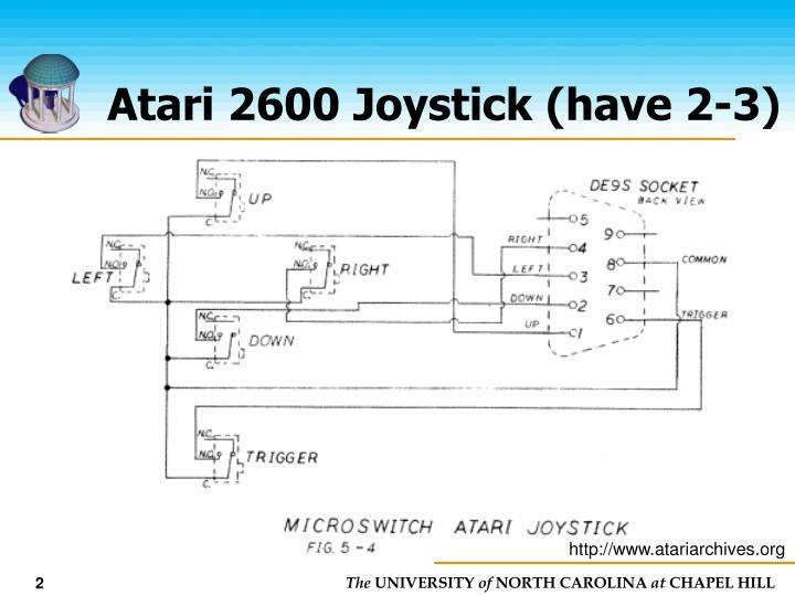 PPT - Joystick PowerPoint Presentation - ID:4603113