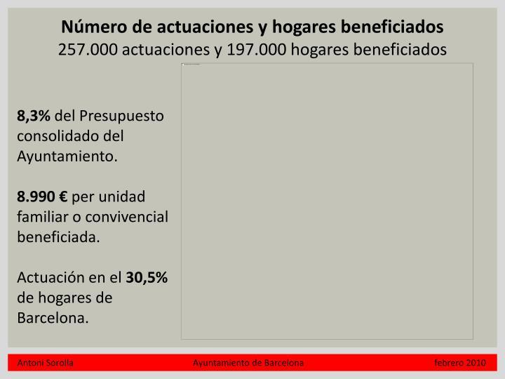 Número de actuaciones y hogares beneficiados