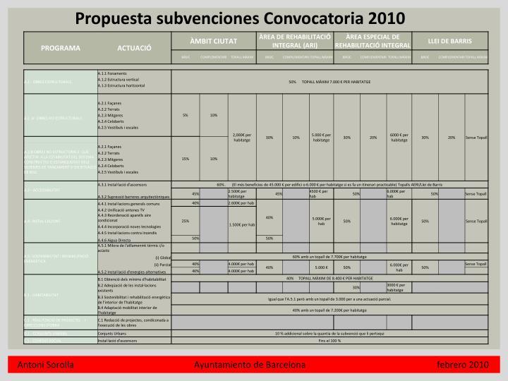 Propuesta subvenciones Convocatoria 2010