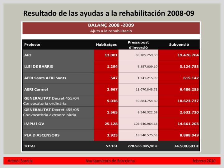 Resultado de las ayudas a la rehabilitación 2008-09