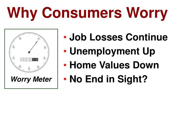 Worry Meter