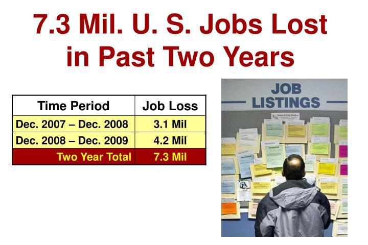 7.3 Mil. U. S. Jobs Lost