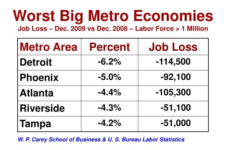 Worst Big Metro Economies