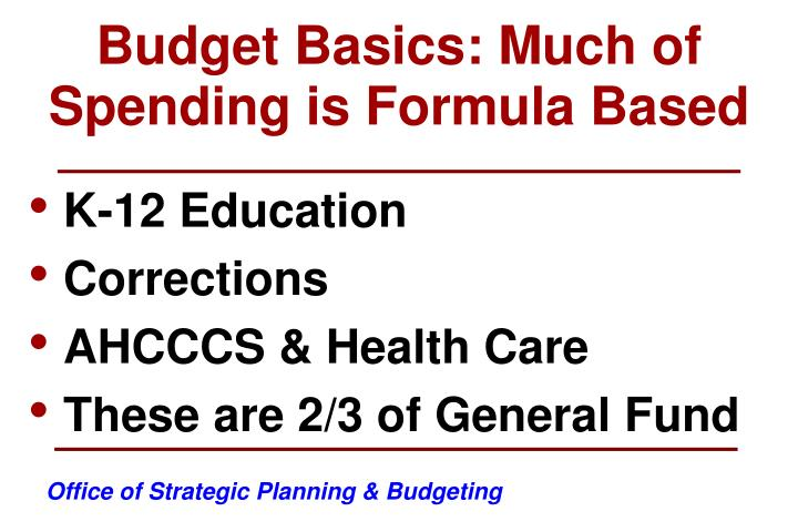 Budget Basics: Much of