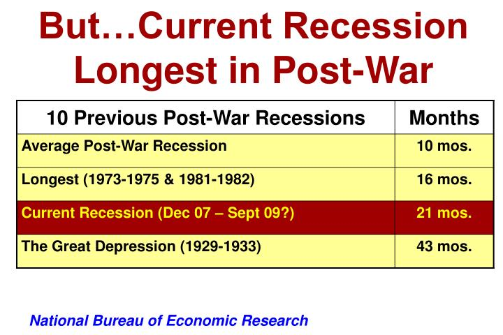 But…Current Recession
