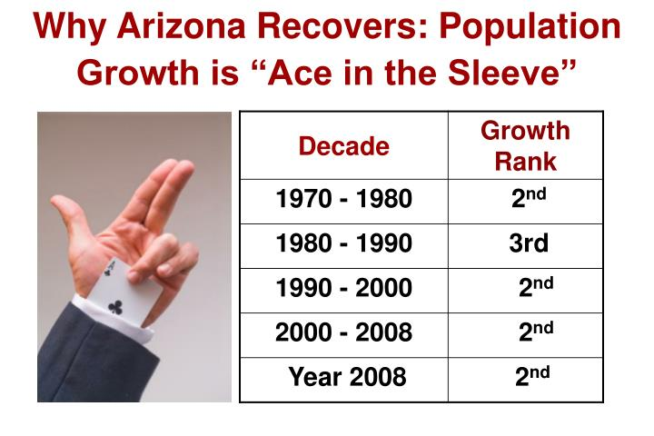 Why Arizona Recovers: Population