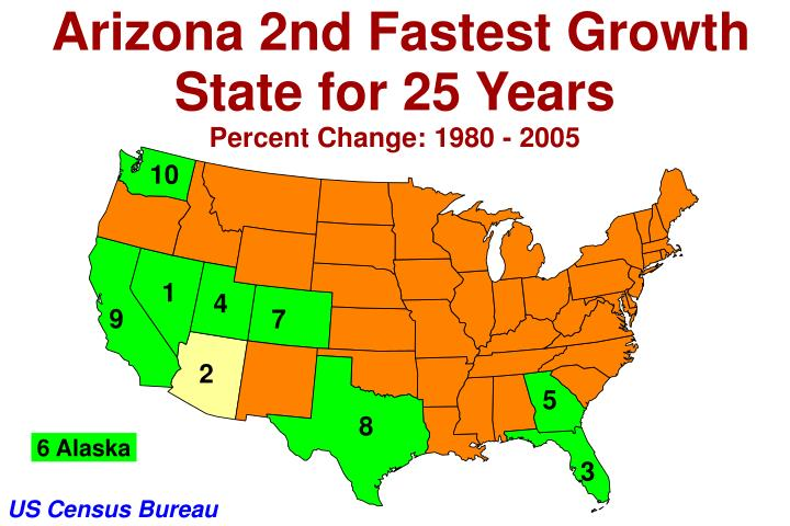 Arizona 2nd Fastest Growth