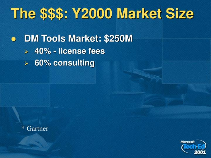 The $$$: Y2000 Market Size