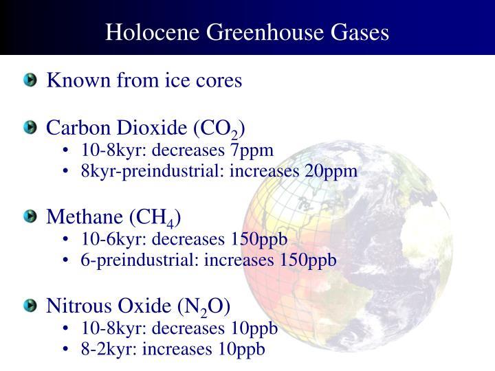 Holocene Greenhouse Gases