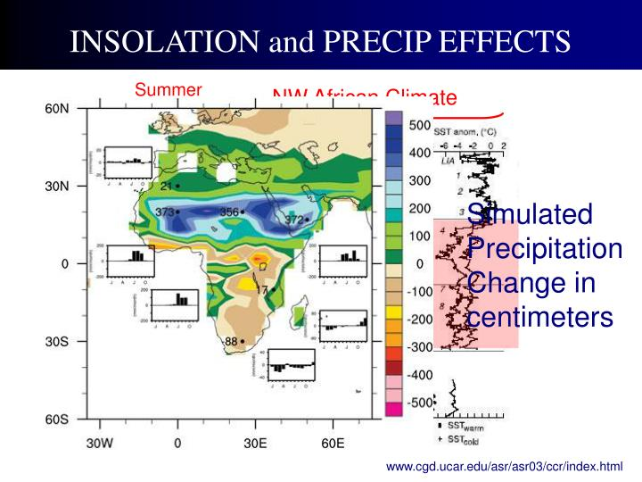 INSOLATION and PRECIP EFFECTS
