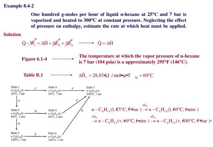 Example 8.4-2