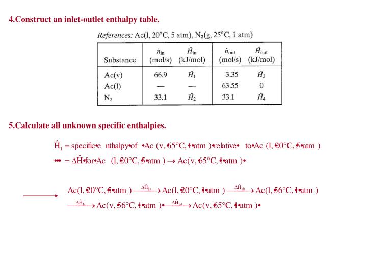 4.Construct an inlet-outlet enthalpy table.