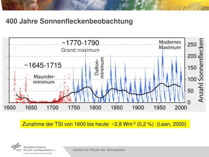 400 Jahre Sonnenfleckenbeobachtung
