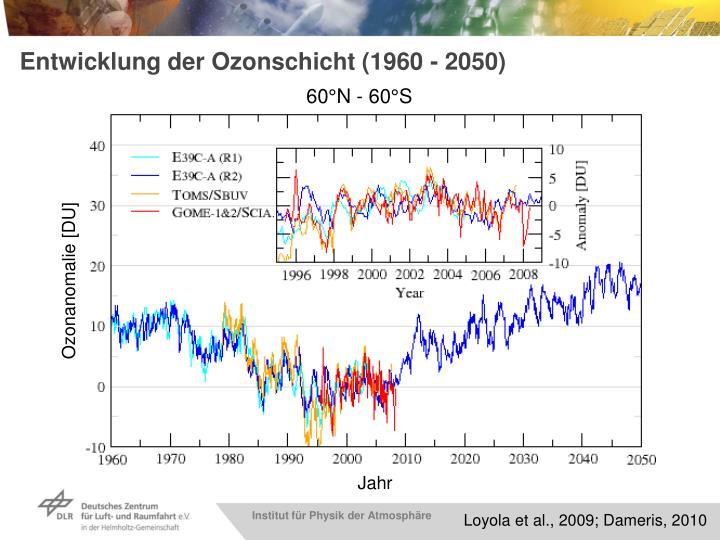 Entwicklung der Ozonschicht (1960 - 2050)