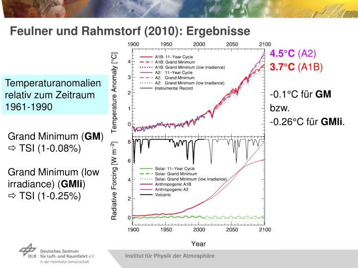 Feulner und Rahmstorf (2010): Ergebnisse