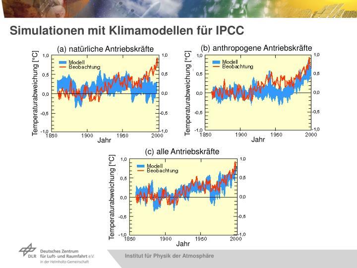 Simulationen mit Klimamodellen für IPCC