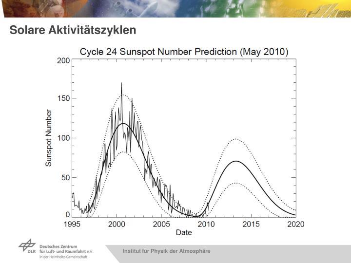 Solare Aktivitätszyklen