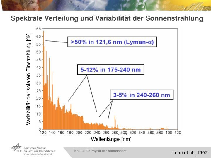 Spektrale Verteilung und Variabilität der Sonnenstrahlung