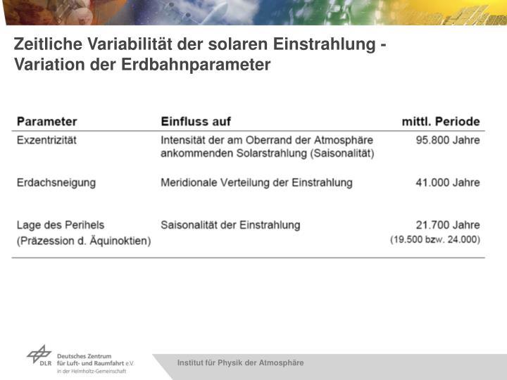 Zeitliche Variabilität der solaren Einstrahlung - Variation der Erdbahnparameter
