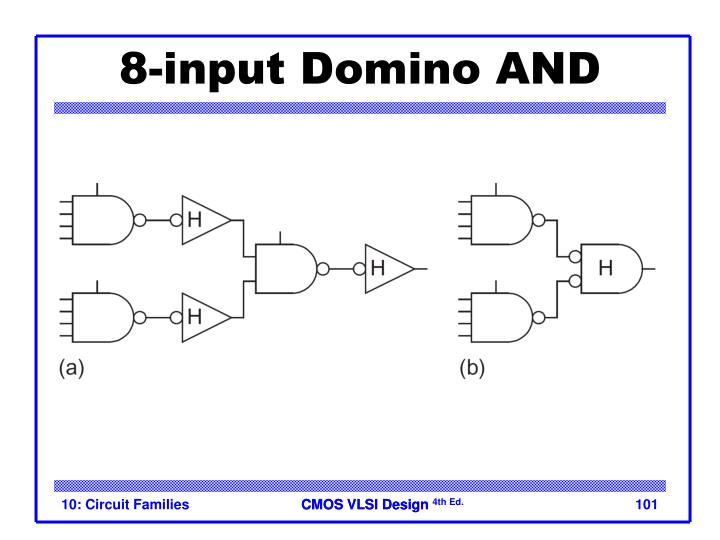 8-input Domino AND
