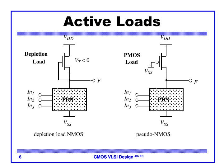 Active Loads