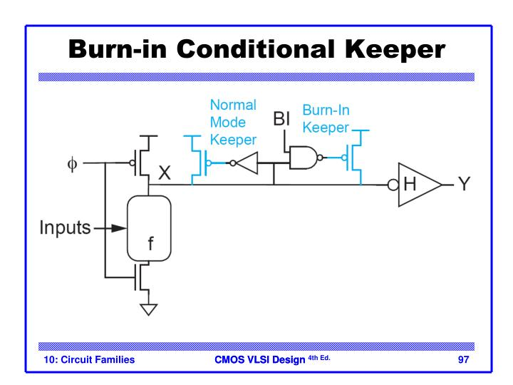 Burn-in Conditional Keeper