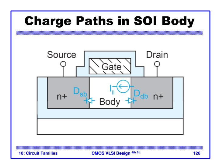 Charge Paths in SOI Body