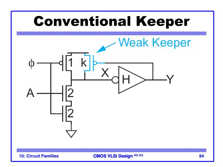 Conventional Keeper