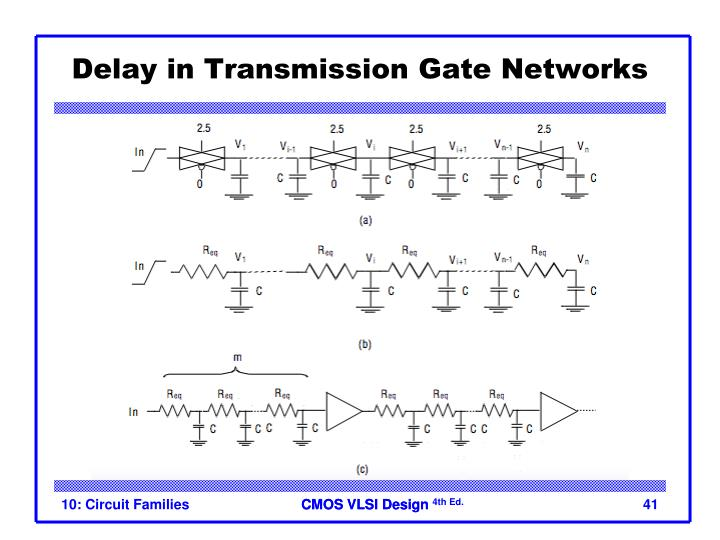 Delay in Transmission Gate Networks