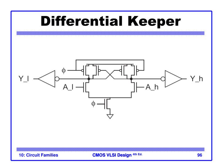 Differential Keeper