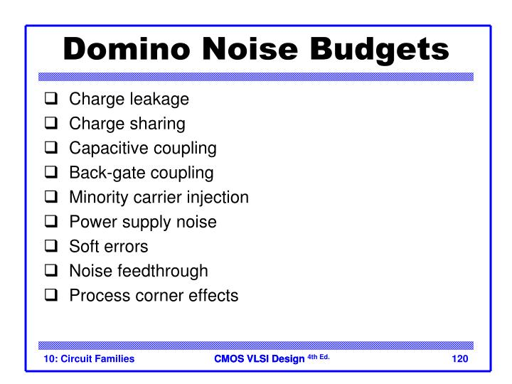 Domino Noise Budgets