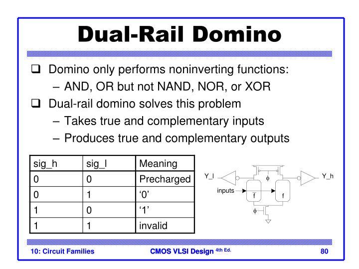 Dual-Rail Domino
