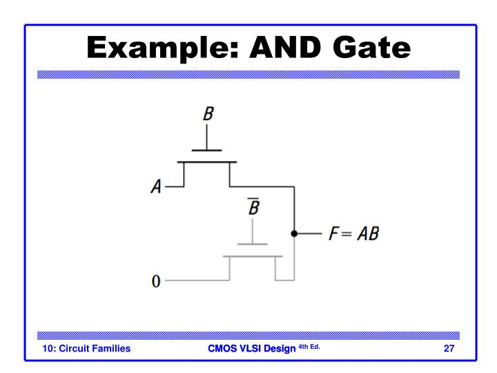 Example: AND Gate
