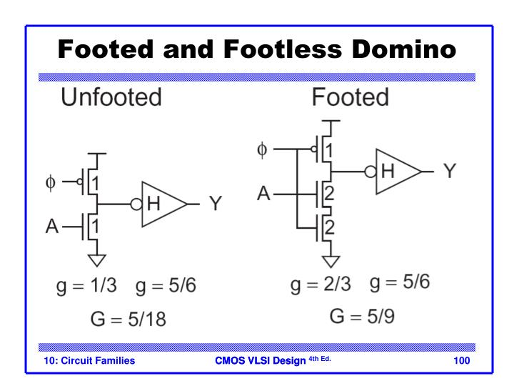 Footed and Footless Domino
