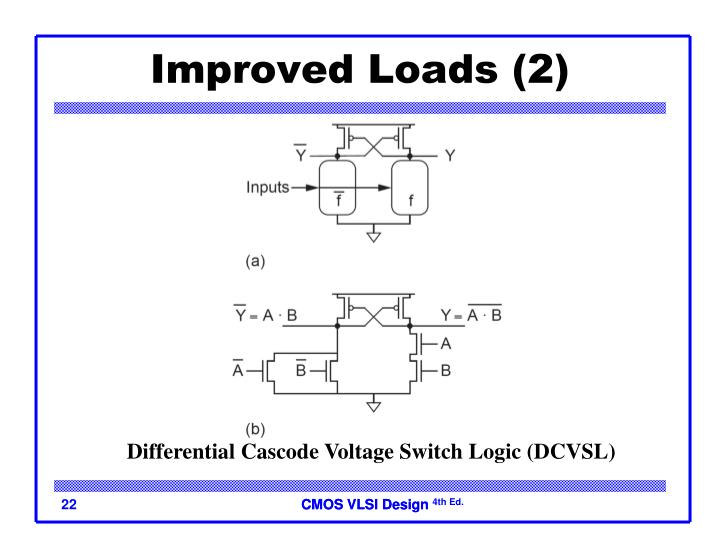 Improved Loads (2)