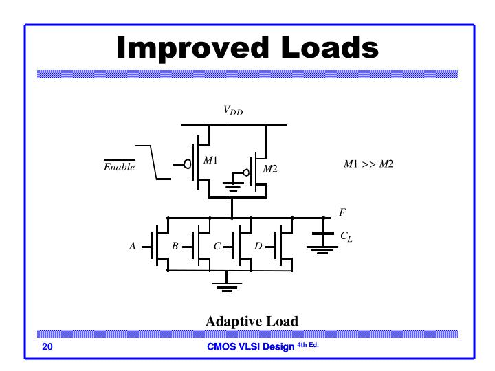 Improved Loads