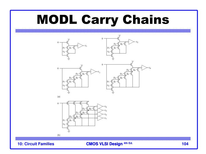 MODL Carry Chains