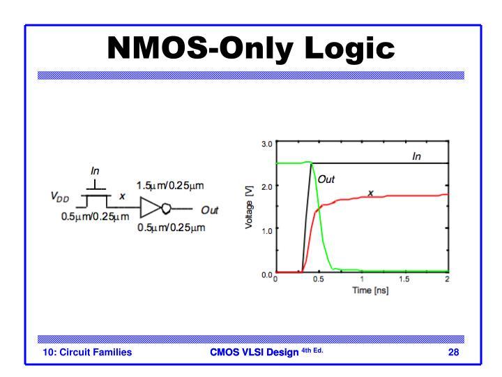 NMOS-Only Logic