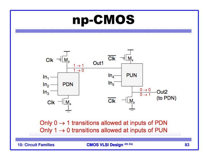 np-CMOS