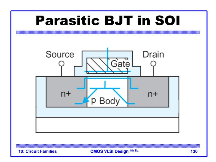 Parasitic BJT in SOI