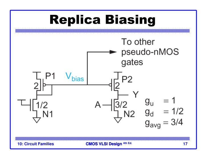 Replica Biasing
