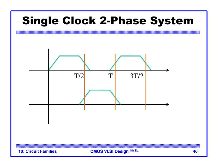 Single Clock 2-Phase System