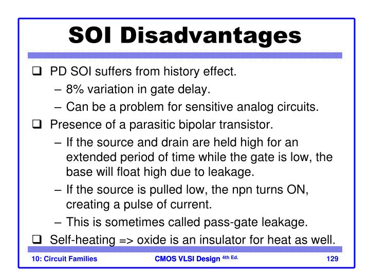 SOI Disadvantages