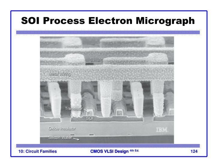 SOI Process Electron Micrograph