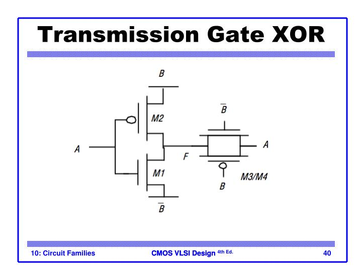 Transmission Gate XOR