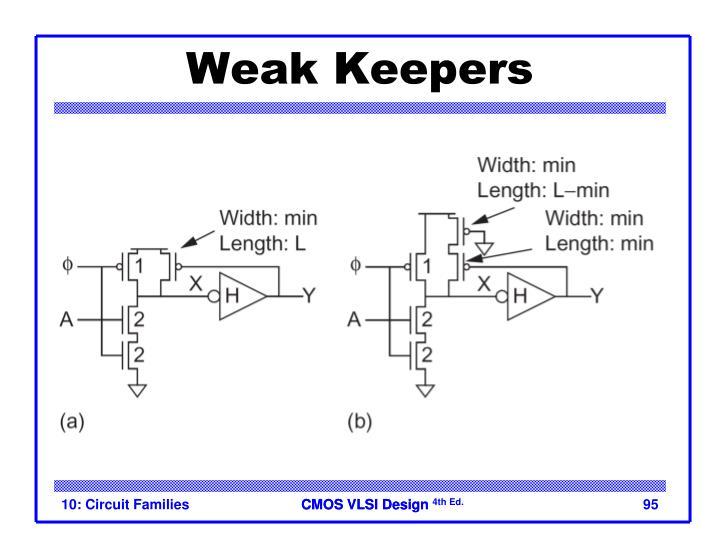 Weak Keepers
