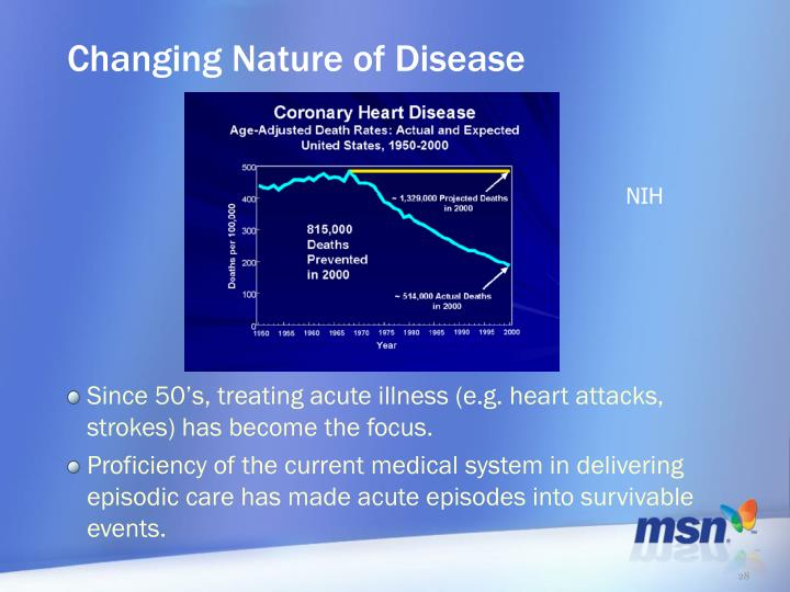 Changing Nature of Disease
