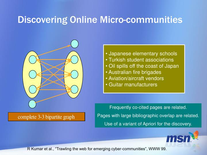 Discovering Online Micro-communities
