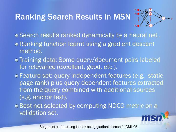 Ranking Search Results in MSN